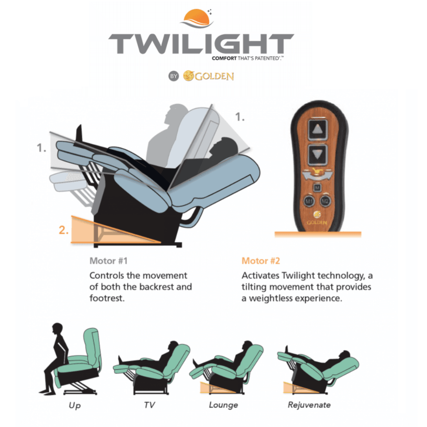 Golden Twilight Comfort Lift Chair Diagram.